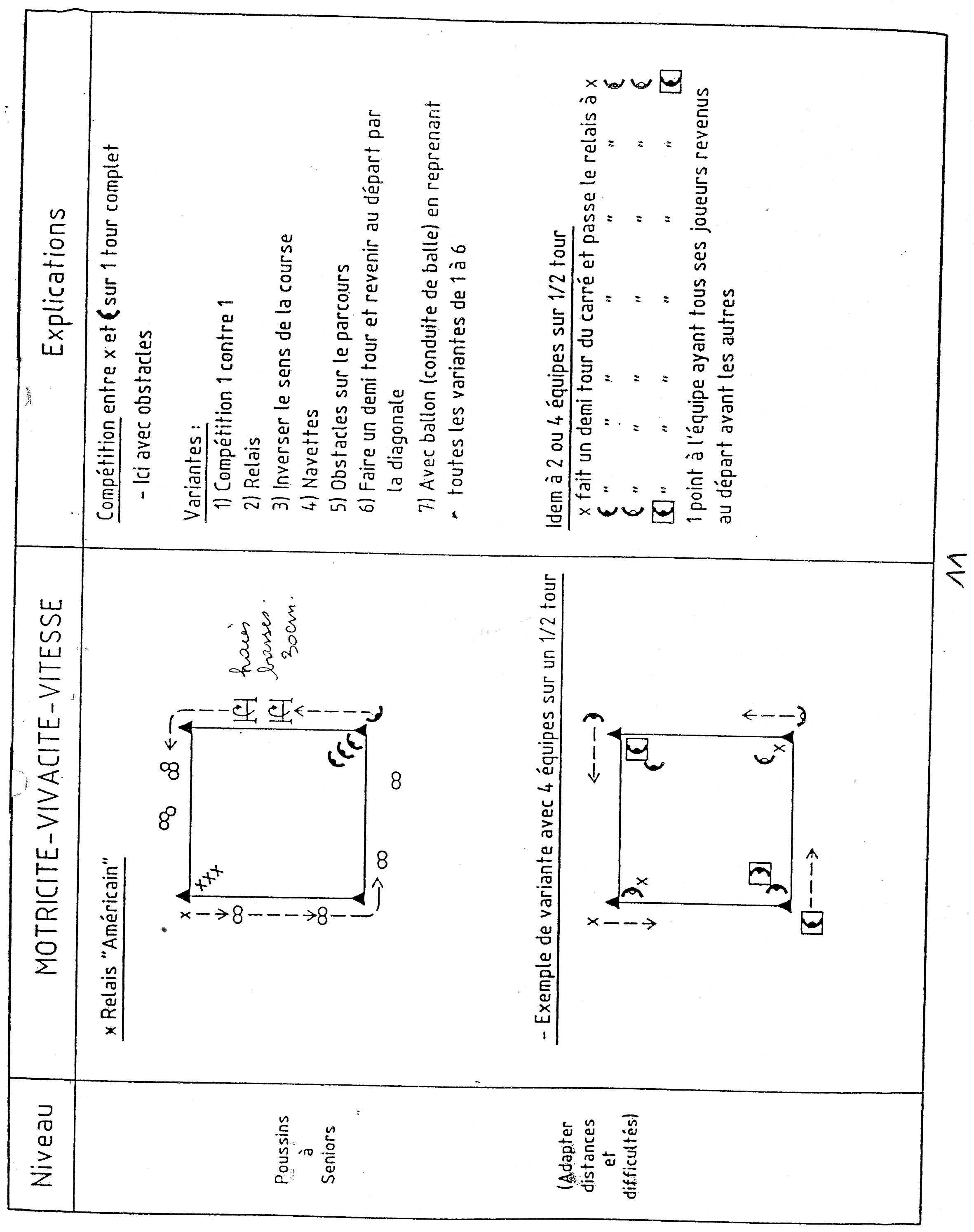 relais vitesse niveau 4