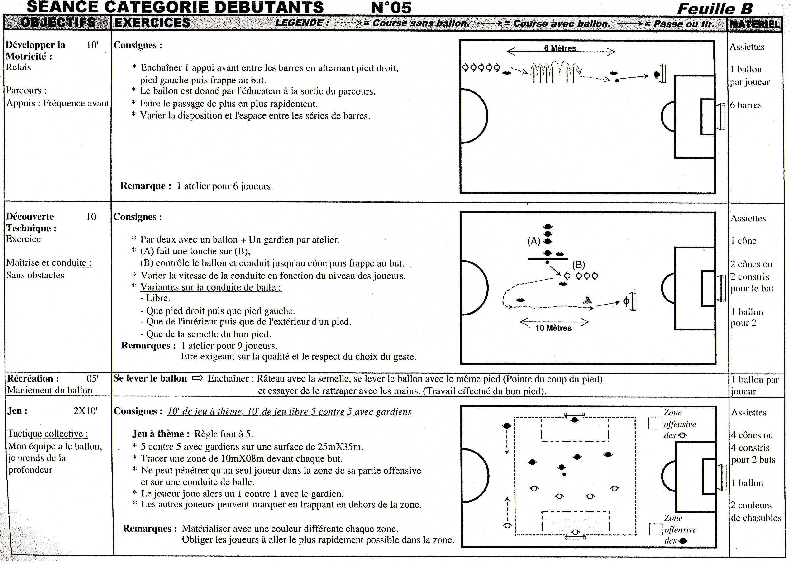 foot a 5 module u9 pdf