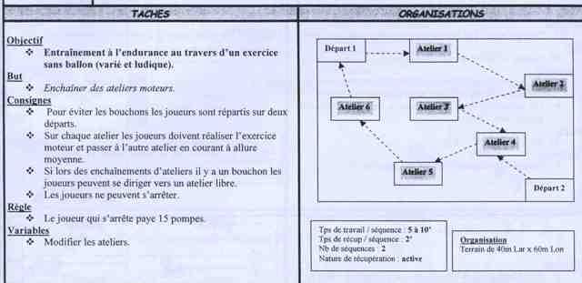 Endurance Capacite Club Football Football Club Mirmande Saulce