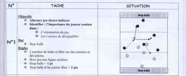 Alterner jeu direct et indirect (jeu court et long)